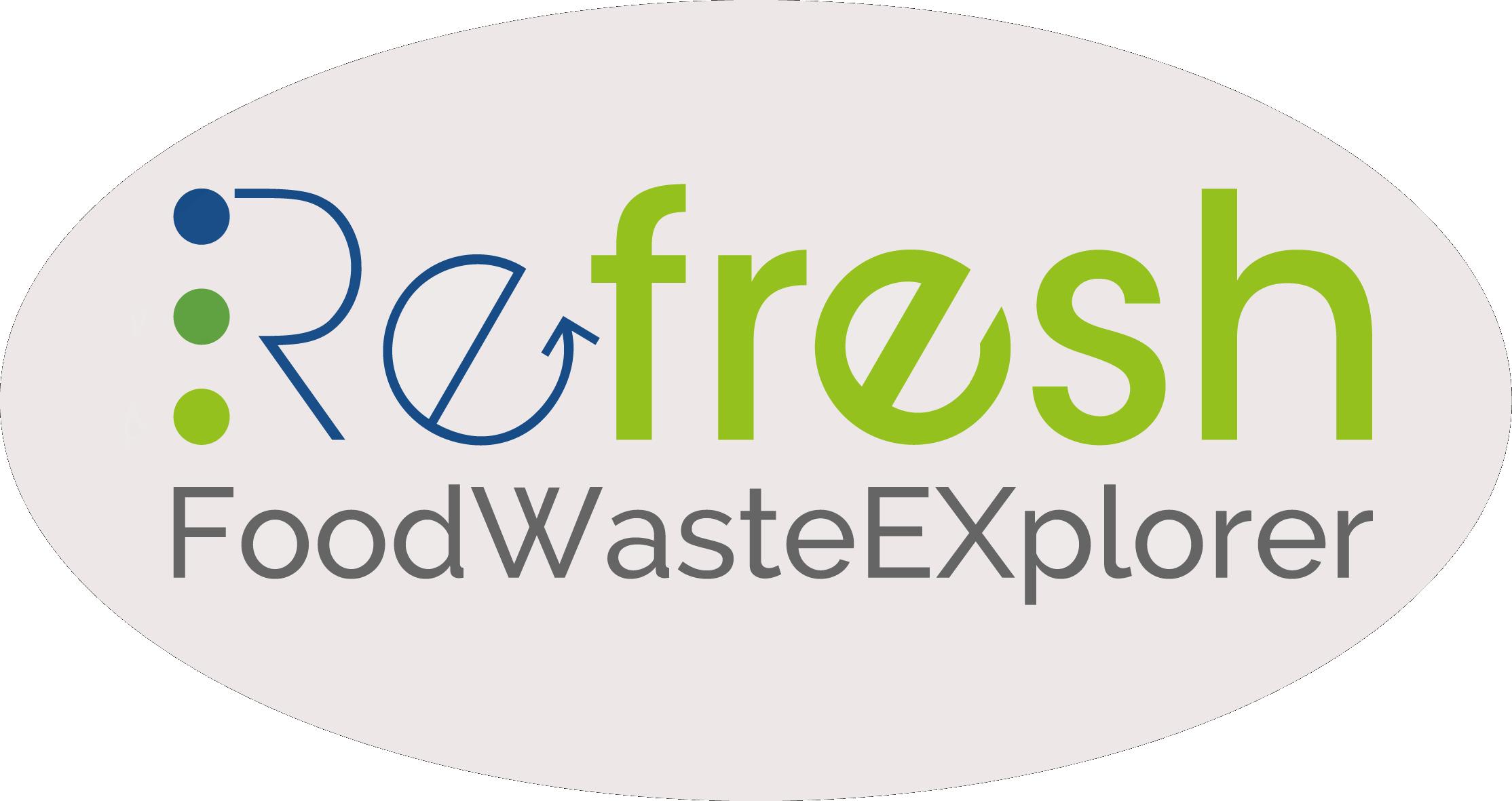 FoodWaste Explorer